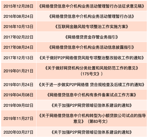 """021年中国普惠金融挑战与展望"""""""