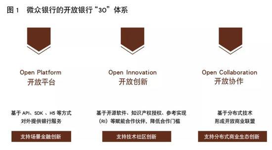 """微众银行行长李南青:数字银行发展的""""道术器用"""""""