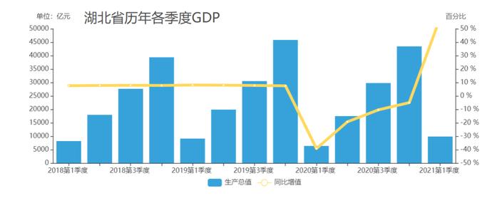 最新GDP:广东、江苏领跑,浙江紧追山东,超过一半省份跑输大盘
